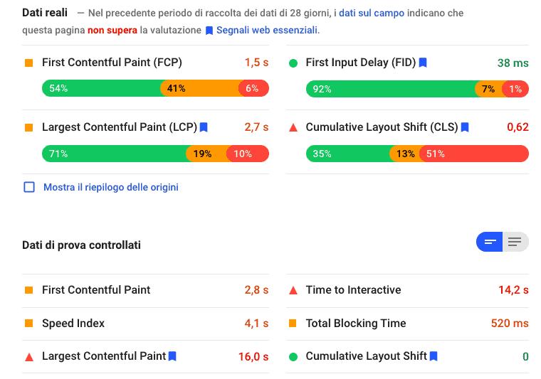 Core Web Vitals: le misurazioni del tool PageSpeed Insights.